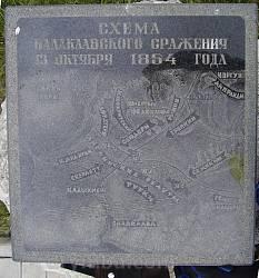 Схема Балаклавской битвы, выгравирована на мраморе