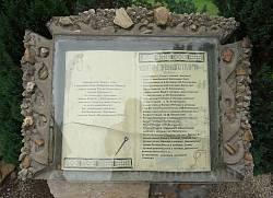 Список храмів княжого Галича