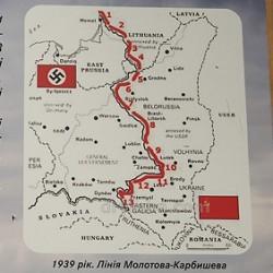 Лінія Молотова-Карбишева. Схема