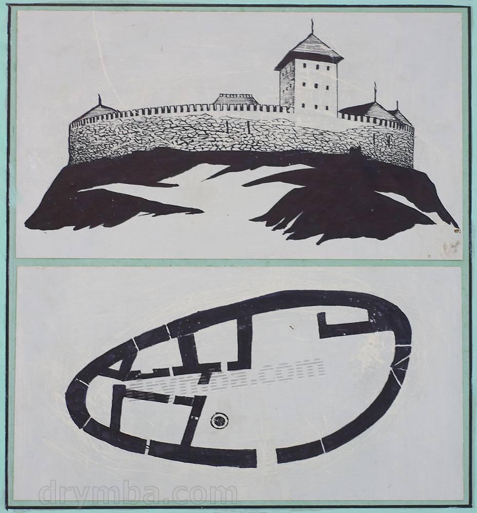 Вид замка во времена Киевской Руси